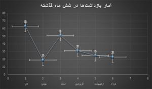 Ordibehesht-KHordad4