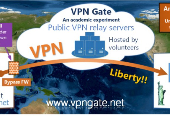 فیلتر شکن امنیتی Gate به همراه آموزش فارسی(کامپیوتر)