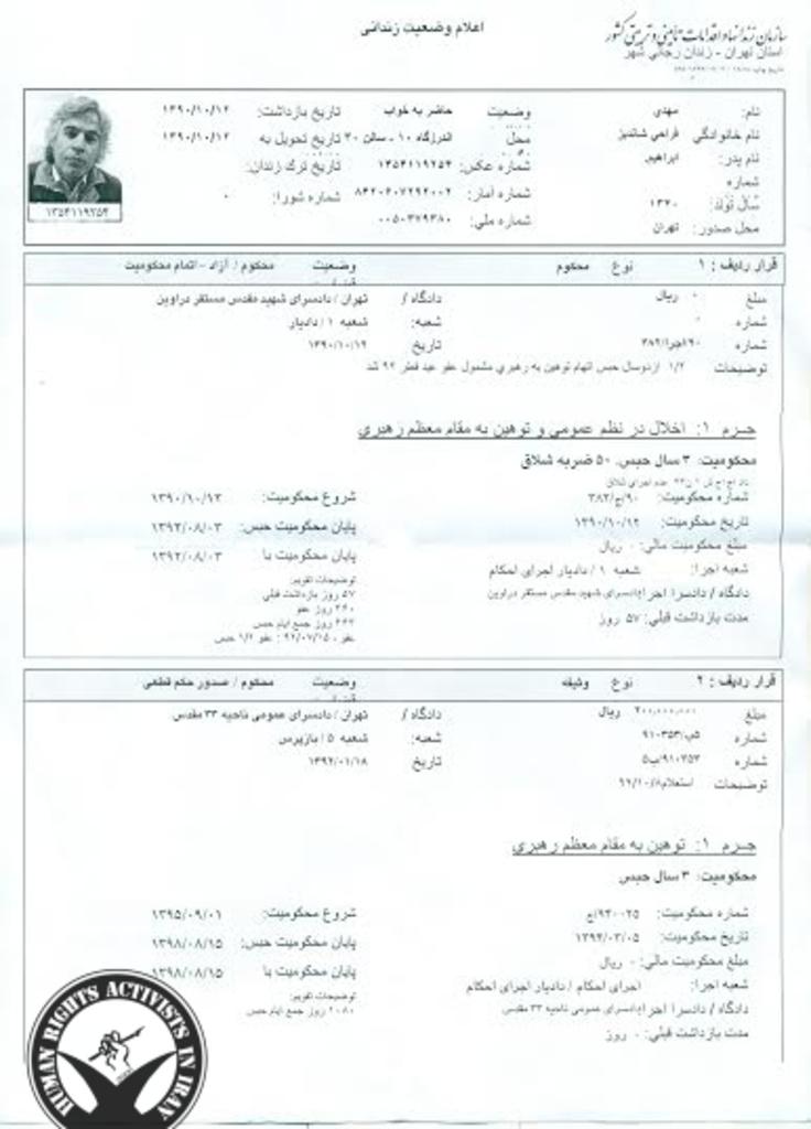 مهدی فراحی شاندیز