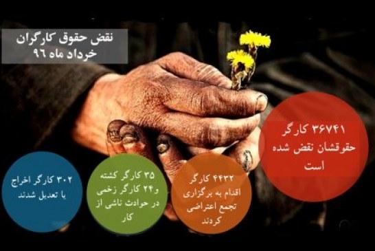 گزارش ماهانه نقض حقوق بشر ویژه خرداد ماه ۱۳۹۶